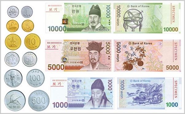 Валюта Южной Кореи. Вона.