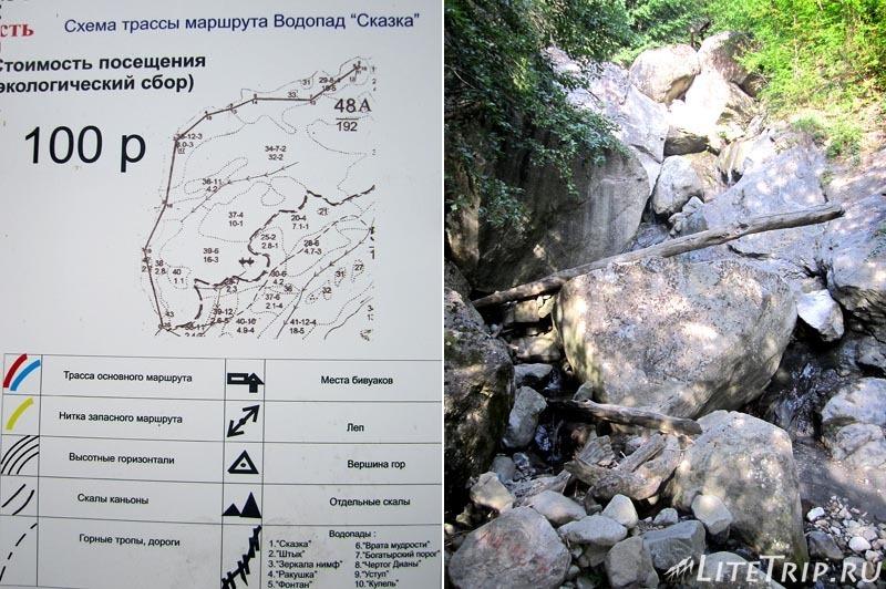 """Россия. Анастасиевский лес - водопад """"Сказка""""."""