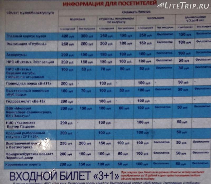 Калининград. Музей Мирового океана. Стоимость билетов.