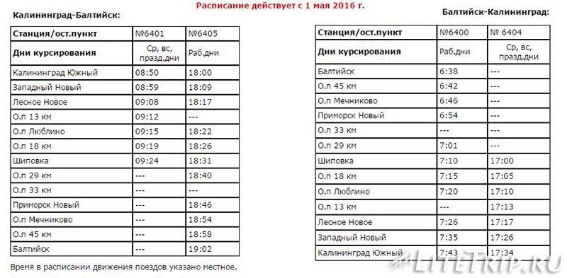 Расписание поездов Калининград - Балтийск