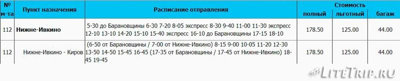 Расписание автобусов Киров-Нижнеивкино