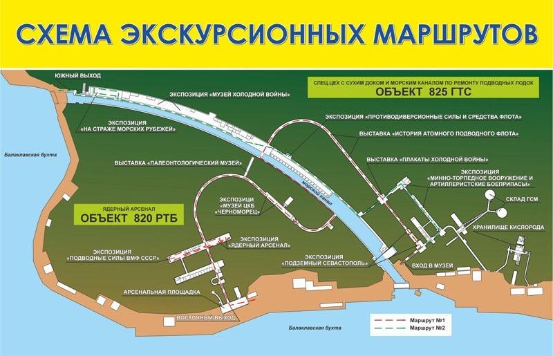 Крым. Балаклава. Музей подводных лодок. Карта.