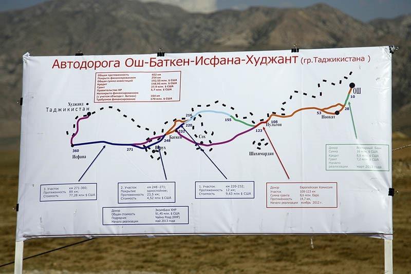 Через границу Таджикистан - Киргизия. Новая трасса.