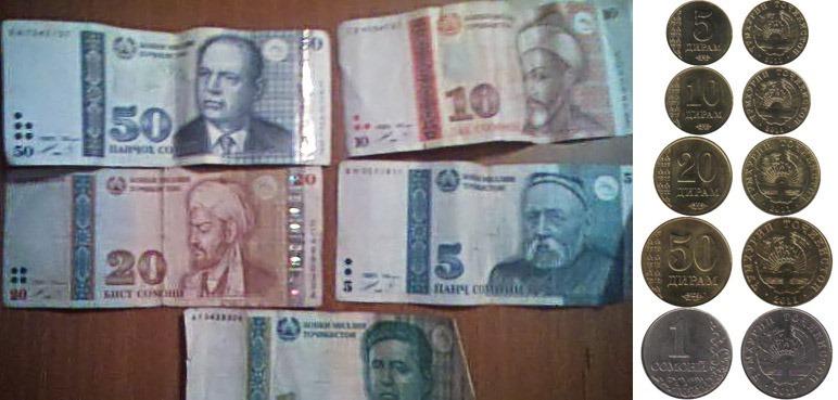 Валюта Таджикистана.